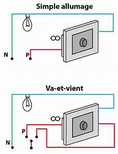 Variateur De Lumiere Castorama : interrupteur variateur de lumiere va et vient van et nina ~ Farleysfitness.com Idées de Décoration