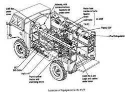 land rover oil pump problems land rover voltage regulator With land rover problems
