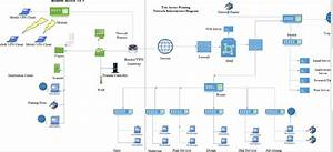 Update Your Network Diagram To Include Ipv6 Networ
