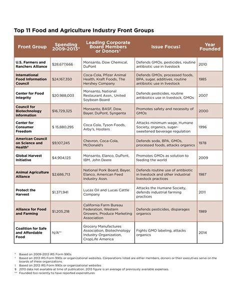 dr cuisine dr sebi food list pdf food