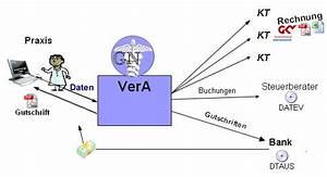 Abrechnung Kv : vera iv ~ Themetempest.com Abrechnung