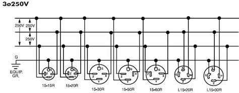 208v Receptacle Wiring Diagram by 3 Phase Receptacle Wiring Diagram Camizu Org