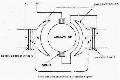 universal motor wiring diagram construction of universal motor electrical engineering pics