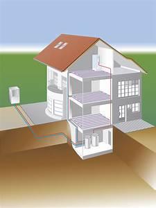 Luft Wasser Wärmepumpe Funktion : peter rohrdesign gmbh heizung w rmepumpen ~ Articles-book.com Haus und Dekorationen