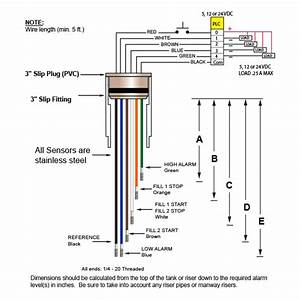How Do Float Switches Work  Diagram  U0026 Working Principle