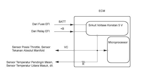 avanza veloz wiring diagram avanza veloz wiring circuit vc