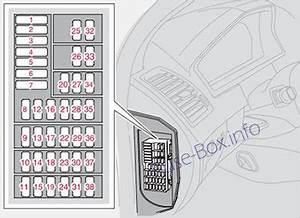 Fuse Box In Volvo Xc90 : volvo xc90 2008 2014 ~ A.2002-acura-tl-radio.info Haus und Dekorationen