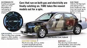 Hybrid Vs  Gasoline Powered Engines