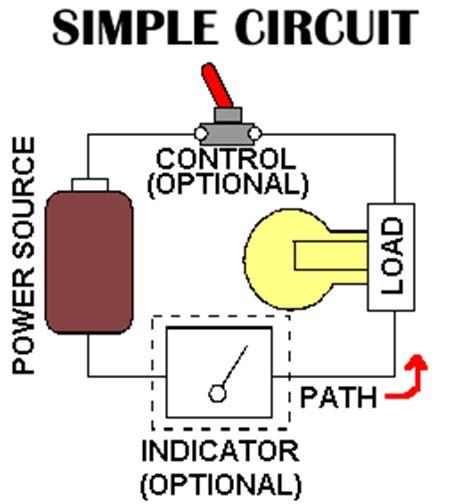 Introduction Electric Circuits Fundamental