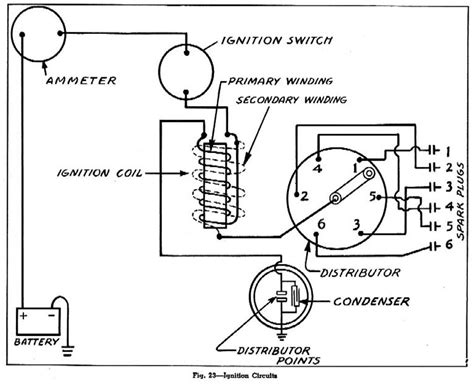 Chevy Truck Ignition Switch Wiring Diagram 4 best images of chevy ignition coil wiring diagram