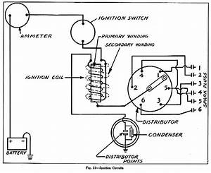 Ignition Circuit Diagram For 1945