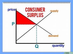Konsumentenrente Berechnen Formel : die konsumentenrente berechnen wikihow ~ Haus.voiturepedia.club Haus und Dekorationen
