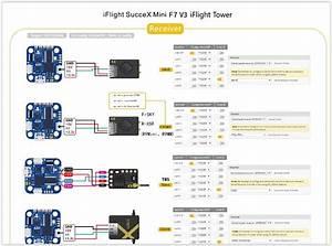 Xm Plus   Iflight Succex Issue