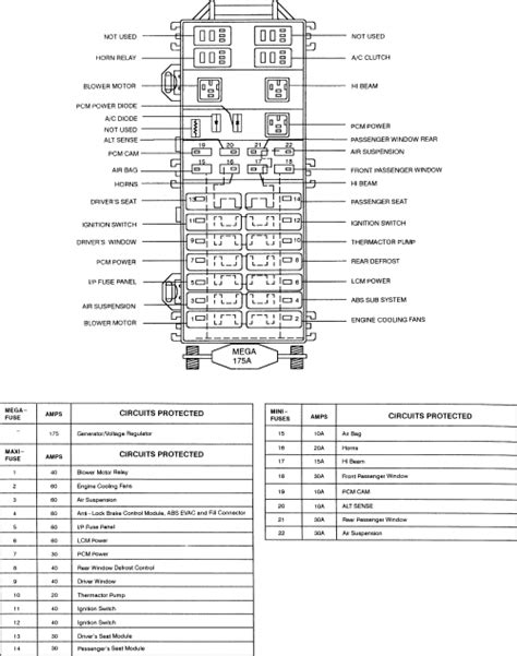 1997 Jeep Wrangler Electrical Diagram by 1997 Jeep Wrangler Wiring Diagram Wiring Diagram