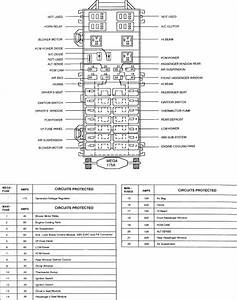 97 Ford Expedition Fuse Diagram