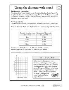 pitch  volume  sound  grade reading