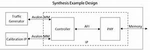 External Memory Interfaces Intel Agilex Fpga Ip Design