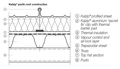 construction hats pages kalzip standing seam