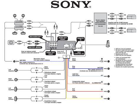 wiring diagram sony car stereo wiring diagram sony car
