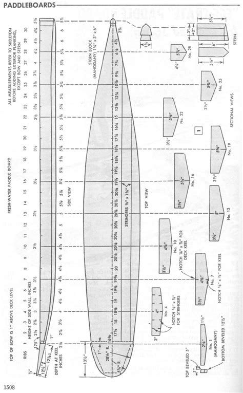resultado de imagen de hollow wood surfboard plans boat building surfboard canoes boat