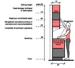 Standard Kitchen Cabinet Depth by Modular Kitchen Buying Tips
