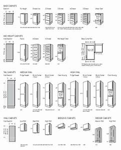 kitchen cabinet sizes kitchen and decor With kitchen colors with white cabinets with wall art size guide