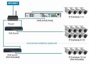 Cctv Camera Wiring Diagram Download