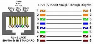 Cisco Certified Network Associate  640