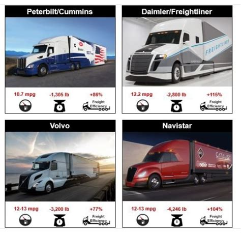 volvo trucks north america greensboro nc recycled carbon fiber for lower priced lightweight in