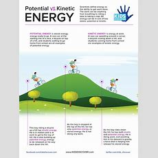 Infographic Potential Vs Kinetic Energy  Kids Discover