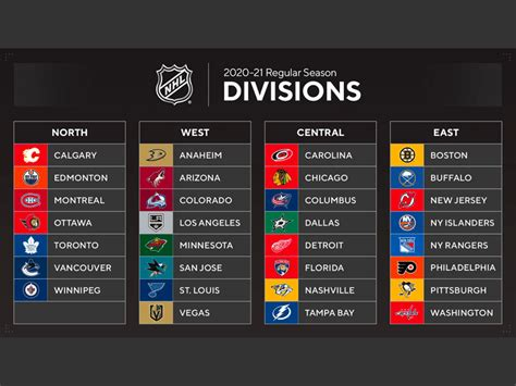 The Rink - Chicago Blackhawks – NHL