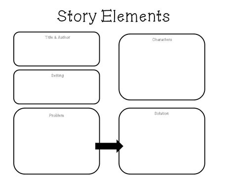 story structure worksheet 2nd grade worksheets for all