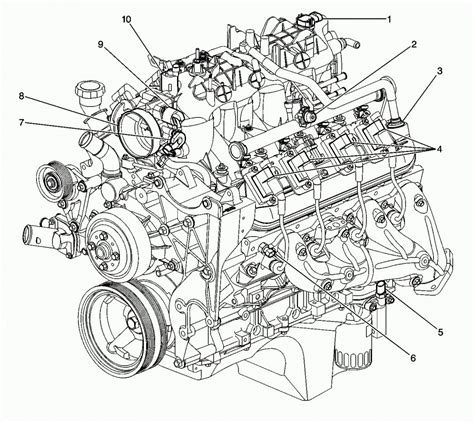 Simple Engine Block Diagram by What Size Motor Is A 5 3 Vortec Impremedia Net