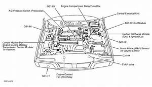 2003 Volvo V70 Wiring Diagram
