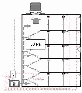 Volumenstrom Berechnen Druck : rauchschutz druckanlagen alfred eichelberger ~ Themetempest.com Abrechnung