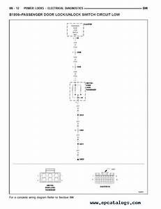 1997 Dodge Ram 3500 Service And Repair Manual Software