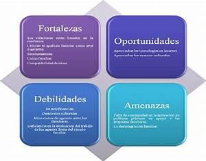 abril 2012 Como crear negocios exitosos