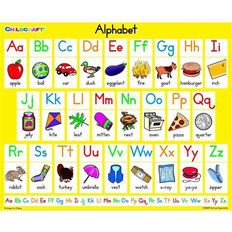 alphabet chart image result for alphabet chart alphabet charts