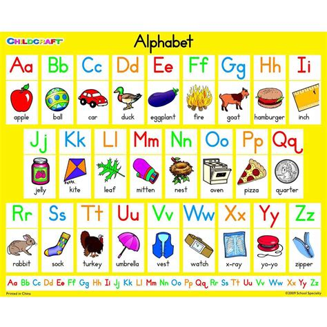 image result  alphabet chart alphabet charts