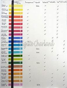 Comment Faire Du Gris En Peinture : comment faire du beige en peinture ~ Preciouscoupons.com Idées de Décoration