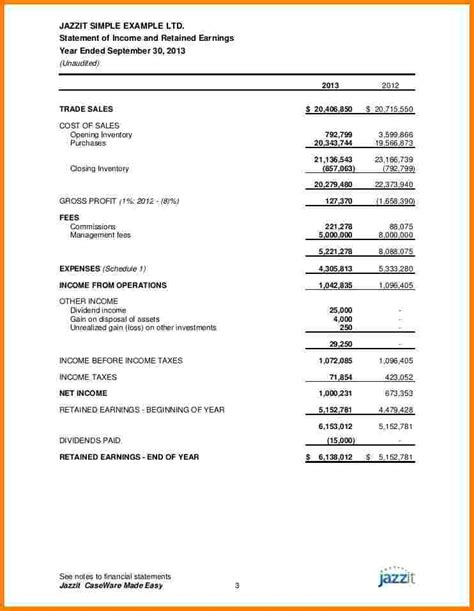 earnings statement template statement of retained earnings statements of retained earningsretained earnings statement