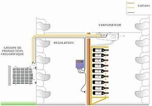 Ventilation Naturelle D Une Cave : installation de cave vins pour particulier toulon var ~ Premium-room.com Idées de Décoration