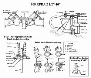 Rpz Backflow Preventer Diagram