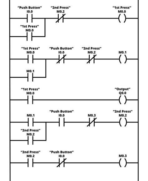 single push button on logic exle handy stuff in 2019 ladder logic plc programming