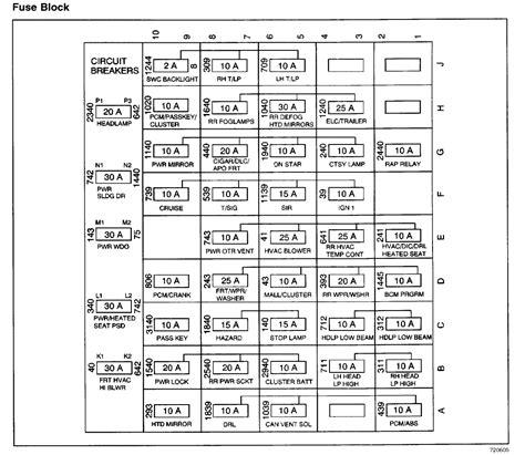 2006 Pontiac G6 Fuse Diagram by Wrg 3746 2010 G6 Fuse Box