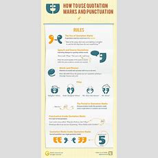 Ultimate Guide To Quotation Marks & Punctuation [infographic]  English Language, English And