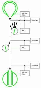 Dcc Track Wiring Wye
