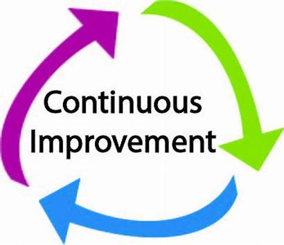 Improvement Continuous Operational Processes Excellence Process Continous