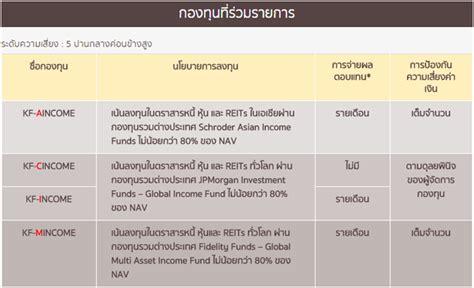 เลือกคำตอบที่ใช่สำหรับคุณ กับกองทุนรวมที่กระจายการลงทุนในหลากหลายสินทรัพย์ กับ บลจ กรุงศรี ...