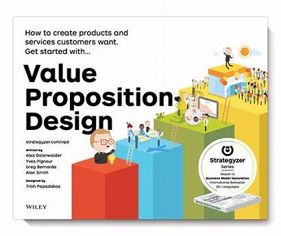 Proposition Value Strategyzer Why Created Business Create